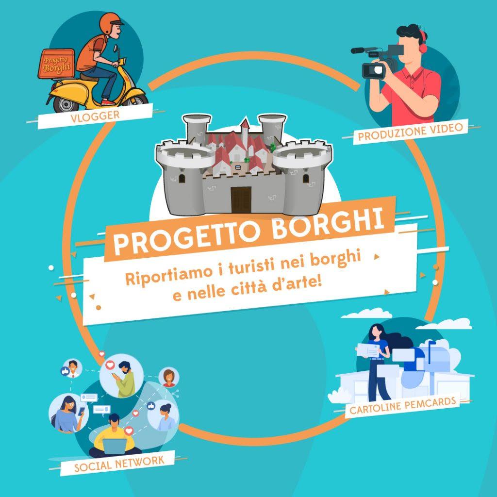 Progetto Borghi con la nuova app realizzata dal Polo Tecnologico di Navacchio in provincia di Pisa - Arga Toscana